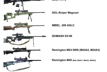 Sniper rifles banner