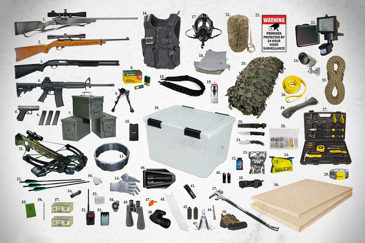Home-Defense-Emergency-Survival-Kit