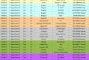 Calendario campionato nazionale PCS/CSEN Softair 2016