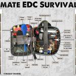Scuola di combat: ultimate EDC survival kit
